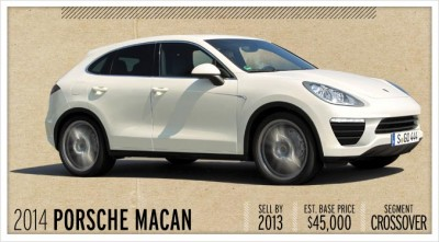 2014-porsche-macan-header-photo-448264-s-original.jpg